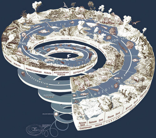 Geological-Time-Spiral-Infographic.jpg