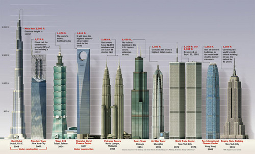 Tallest-Buildings-Infographic.jpeg